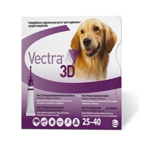 Vectra 3D