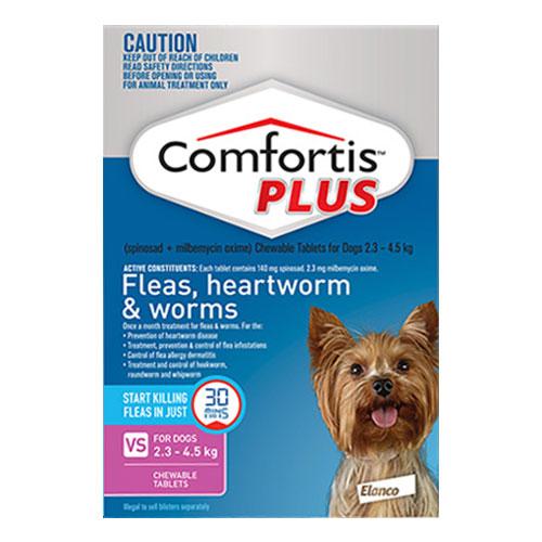 Comfortis Plus (Trifexis)